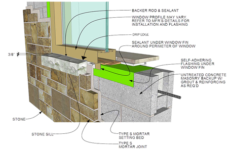 A Properly Installed Stone Window Sill Will Protect Your Home And The Bricks Below From Water
